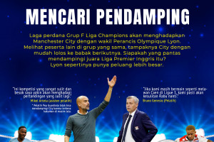 Liga Champions: Manchester City vs Lyon