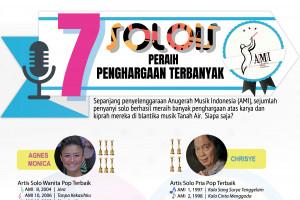 Tujuh solois peraih penghargaan AMI terbanyak