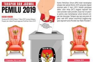 Tahapan dan jadwal Pemilu 2019