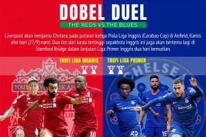 Dobel duel Liverpool vs Chelsea