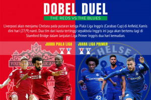 Dobel duel Liverpool vs Chelsea