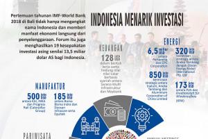 Indonesia menarik investasi