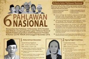 6 pahlawan nasional