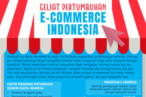 Geliat pertumbuhan e-commerce Indonesia