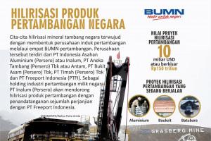 Hilirisasi produk pertambangan negara