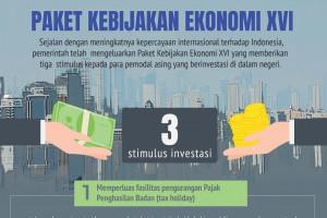 Paket Kebijakan Ekonomi XVI