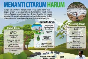 Menanti Citarum harum