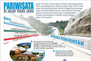 Pariwisata di jalur Trans Jawa