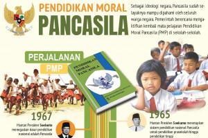 Pendidikan Moral Pancasila
