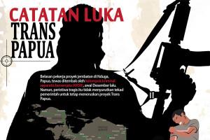Catatan luka Trans Papua