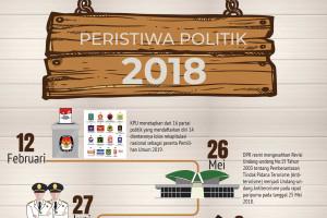 Peristiwa politik 2018
