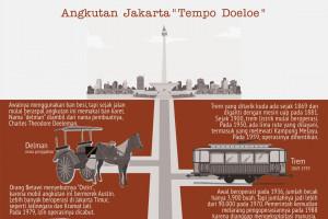 Angkutan Jakarta Tempo Doeloe