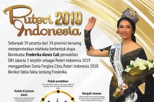 Puteri Indonesia 2019