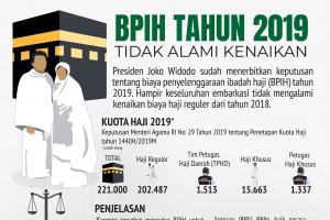BPIH Tahun 2019