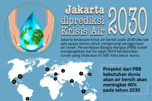 Jakarta Diprediksi Krisis Air 2030