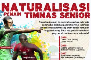 Naturalisasi Pemain Timnas Senior