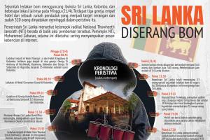 Sri Lanka diserang bom