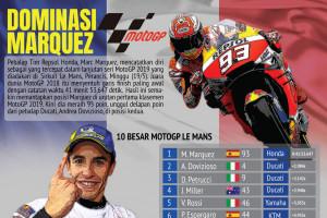 MotoGP: Dominasi Marquez