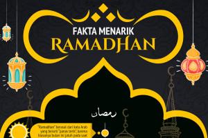 Fakta menarik Ramadhan