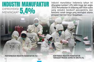 Industri manufaktur diproyeksi tumbuh 5,4%