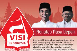 Visi Indonesia 2019-2024
