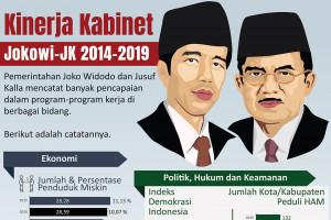 Kinerja kabinet Jokowi-JK