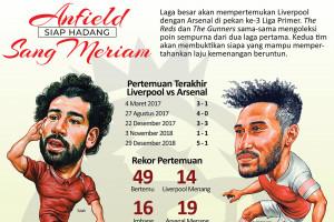 Liga Primer Inggris: Liverpool vs Arsenal