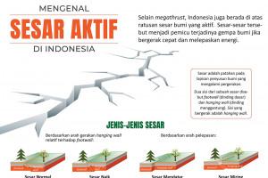 Mengenal sesar aktif di Indonesia
