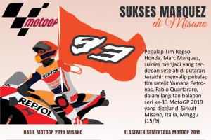 MotoGP 2019: Sukses Marquez di Misano