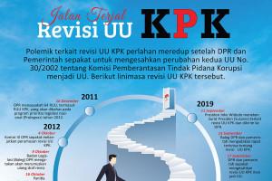 Jalan terjal revisi UU KPK