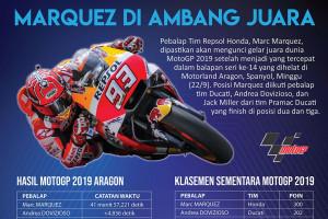 MotoGP 2019: Marquez di ambang juara