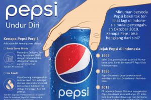 Pepsi undur diri