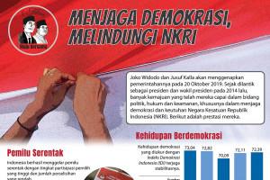 Lima Tahun Jokowi-JK: Menjaga demokrasi