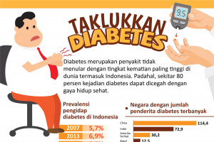 Taklukkan diabetes
