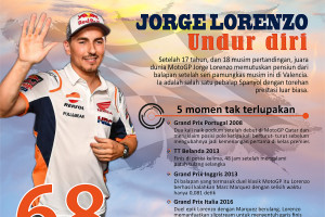 Jorge Lorenzo undur diri
