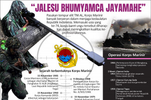 Jalesu Bhumyamca Jayamahe