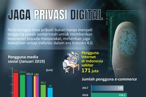 Jaga privasi digital