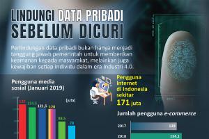 Lindungi data pribadi sebelum dicuri