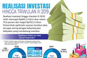 Realisasi investasi hingga triwulan III 2019
