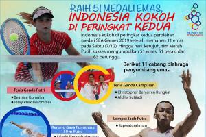 Raih 51 medali emas, Indonesia kokoh di peringkat kedua