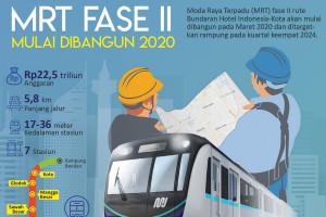 MRT fase II mulai dibangun 2020
