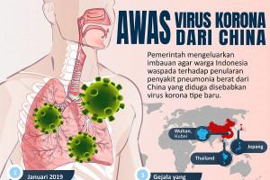 Awas virus korona dari China