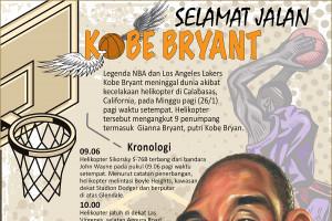 Selamat jalan Kobe Bryant