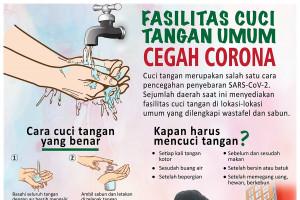 Fasilitas cuci tangan cegah Corona