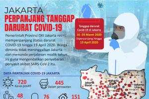 Jakarta perpanjang tanggap darurat COVID-19