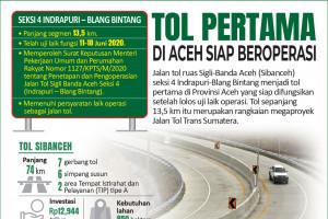 Tol pertama di Aceh siap beroperasi