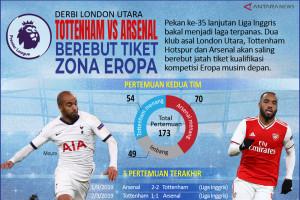 Tottenham vs Arsenal, berebut tiket zona Eropa