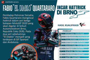 Fabio 'El Diablo' Quartararo incar hattrick di Brno