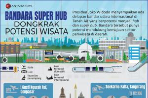 Bandara super hub dongkrak pariwisata