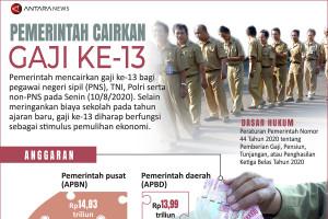 Pemerintah cairkan gaji ke-13